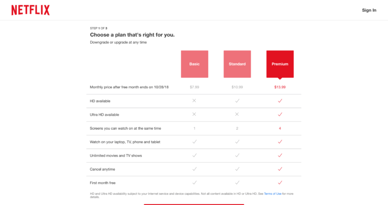 Netflix Pricing Plan - Examples of Sales Funnels
