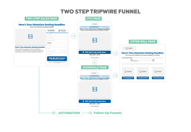 sales funnel template 10 templates for your business